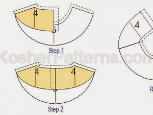 How to Sew Neck Facing to Curve Necklines