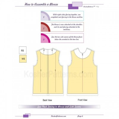 How to Assemble Blouse Cover1 sm