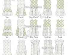 Modest Blouse Patterns Software