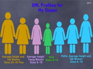 New XML Profile Sizing Charts for My Sloper