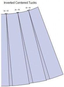 Equally-spaced Inverted Centered Tucks similar to inverted box-pleats