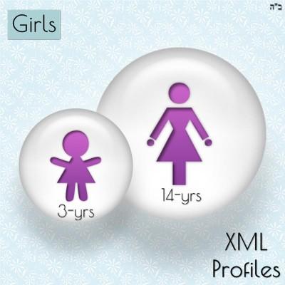 Size Chart Girls 3-14