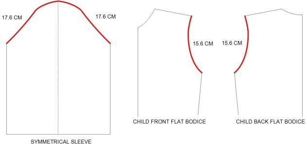 Child's Flat Bodice Blocks with Symmetric Sleeve Block