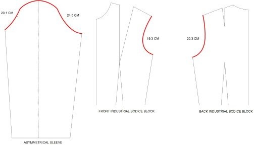 Industrial Bodice and Sleeve Blocks for Women