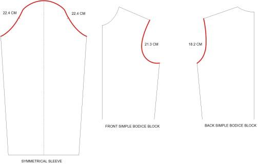Simple Dartless Bodice Block with Symmetric Sleeve Block