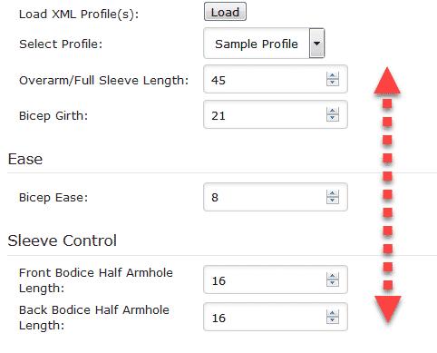 5 Critical Sleeve Data