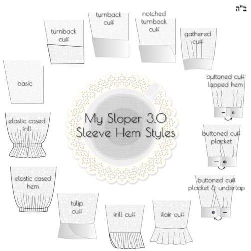My Sloper Sleeve 3.0 Hem Styles