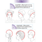 How to Accurately Measure for Pre-tied Head Scarves