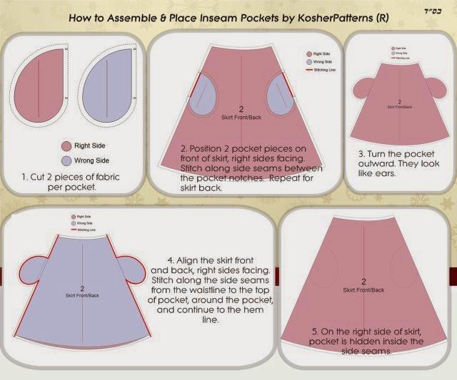 How to Sew Inseam Pockets - KosherPatterns ®