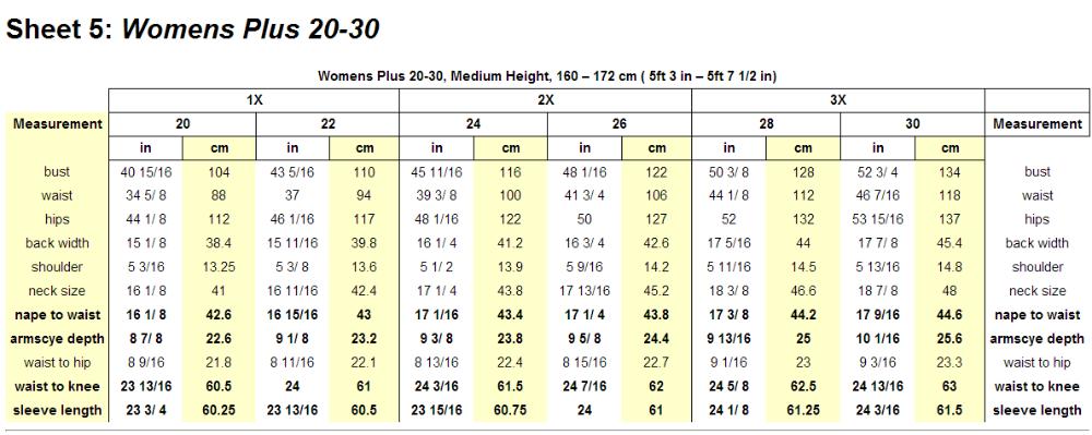Size Charts - KosherPatterns ®