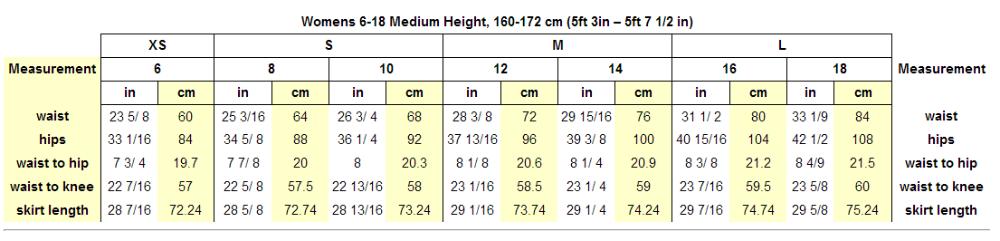 size charts kosherpatterns